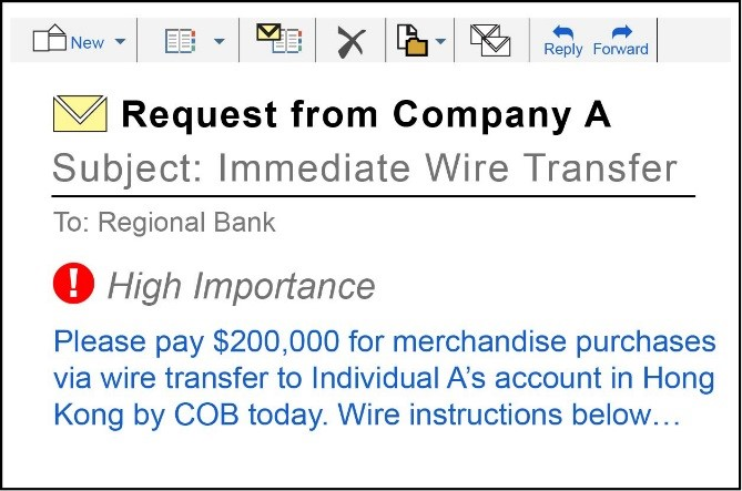 This is an image showing an example of a High Importance email for Immediate Wire Transfer.  The email is created by a hacker impersonating a commercial customer of a financial institution.