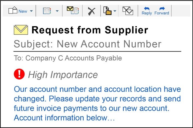 This is an image showing an example of a High Importance email created by a criminal hacker impersonating a company's supplier informing the company that future payments should be sent to a new account.